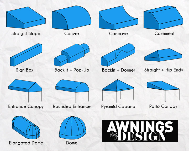 Canopy Awnings  sc 1 st  Shade Sails Melbourne & Canopy-Awnings - Structures By Design